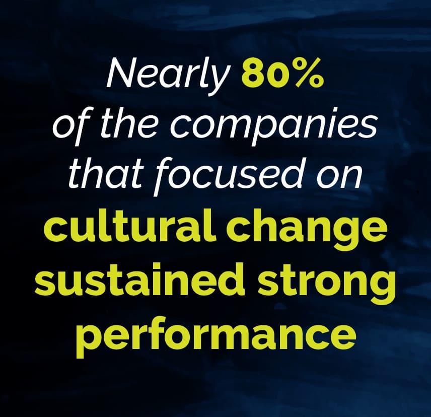 Digital Transformation Organizational Culture