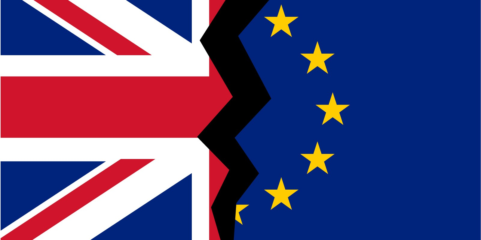 Brexit on the UK Outsourcing Industry
