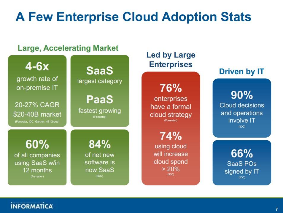 KPMG study on cloud computing