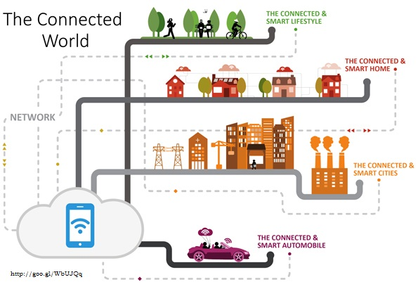 Connected world_KelltonTech_0.jpg