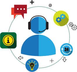 Customer 360 experience_KelltonTech.png