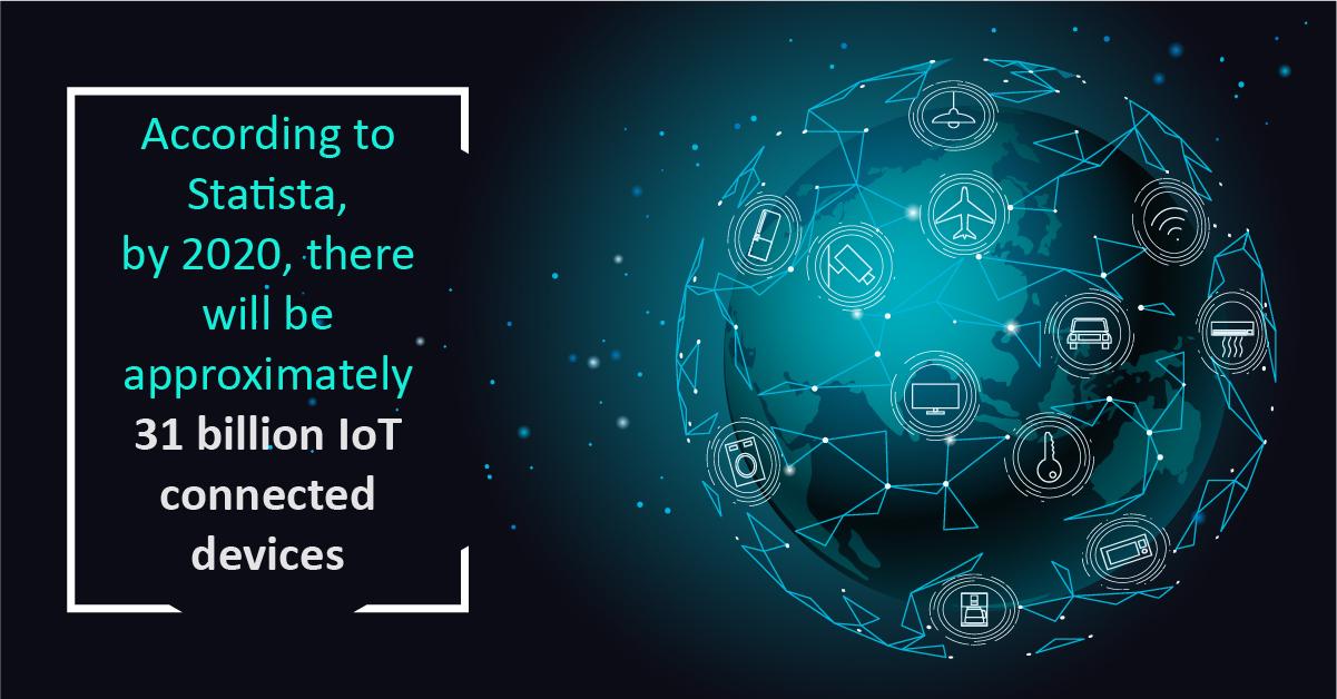 IoT Security Future
