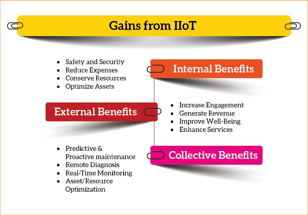 Iot Vs Iiot blog-