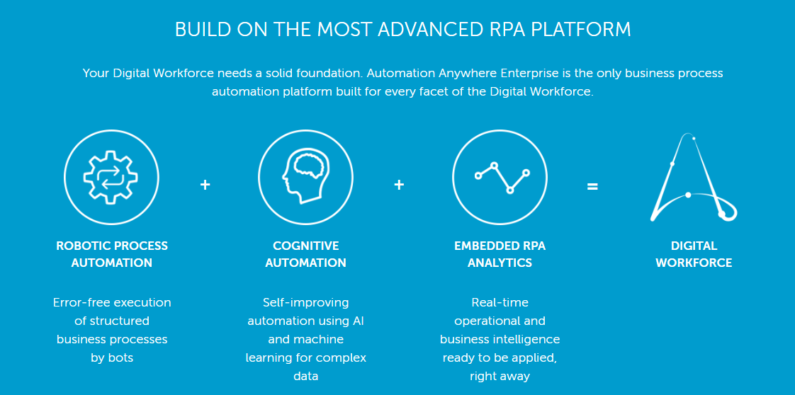 RPA Platform