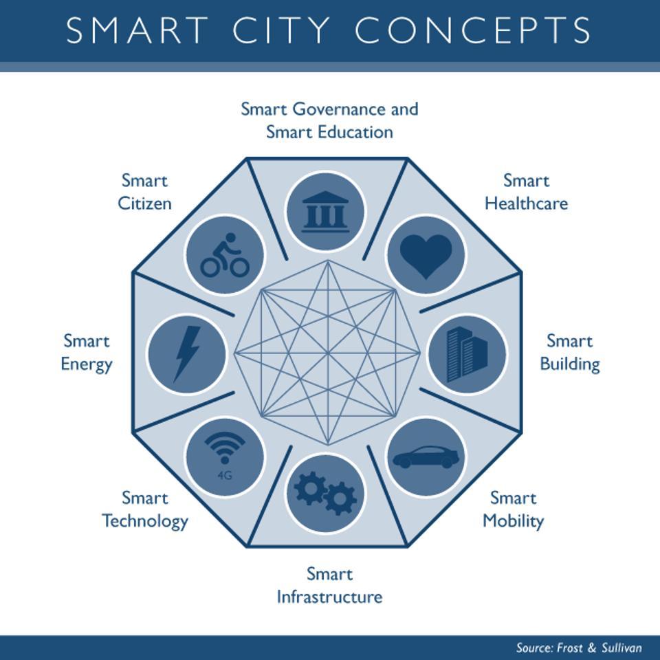 Smartcities_Kelltontech (1).jpg