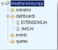 Software AG's Apama Integration 5