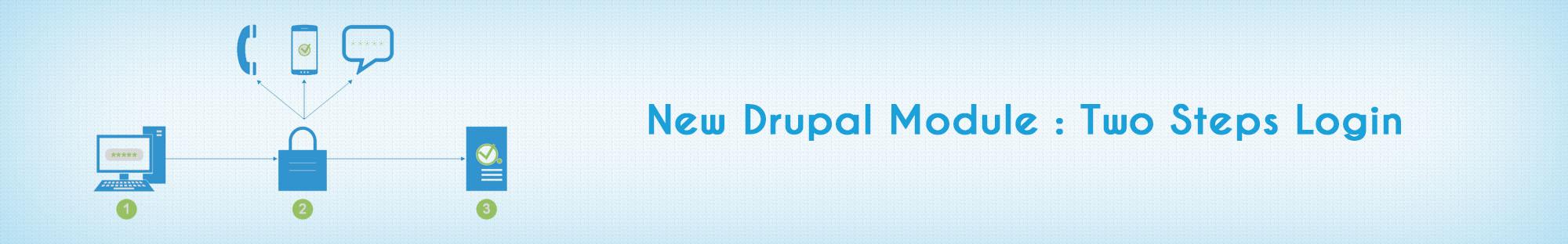 New drupal module contributed by Kellton Tech