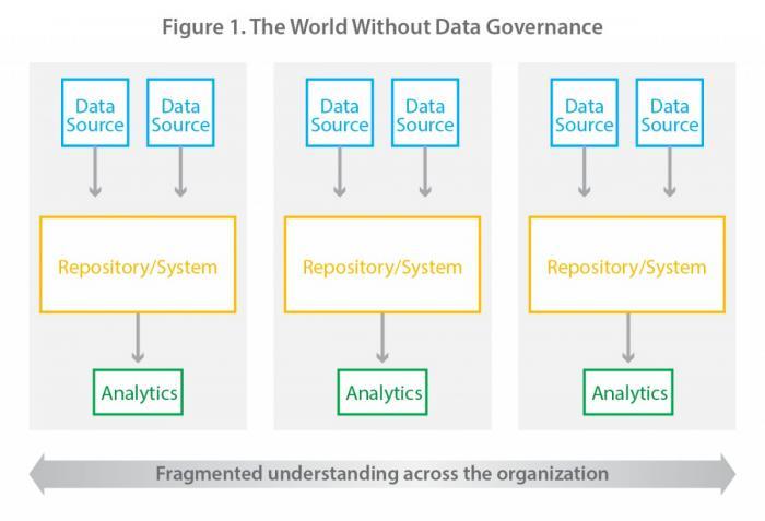 data governance1.jpg
